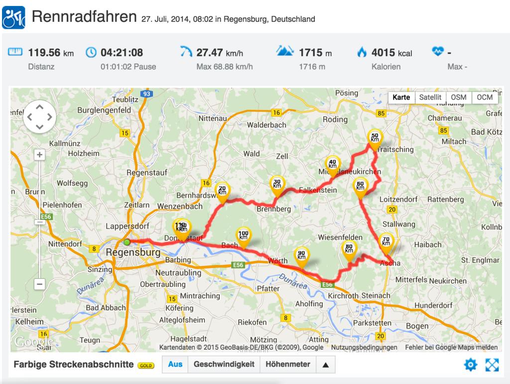 Zwar misst Runtastic Roadbike Pro hier nur 120km, aber immerhin habe ich gute Daten mit der App gesammelt.